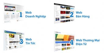 Các gói thiết kế website của Saigon Hitech